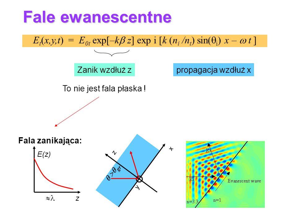 Et(x,y,t) = E0t exp[–kb z] exp i [k (ni /nt) sin(qi) x – w t ]